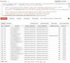 Google BiqQuery для веб-аналитики