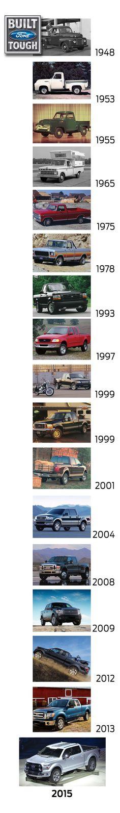 Happy Anniversary Ford F-Series Pickup Trucks. Classic Ford Trucks, Old Ford Trucks, Jeep Truck, Pickup Trucks, Lifted Trucks, Classic Cars, Diesel Trucks, Ford Serie F, Ford F Series