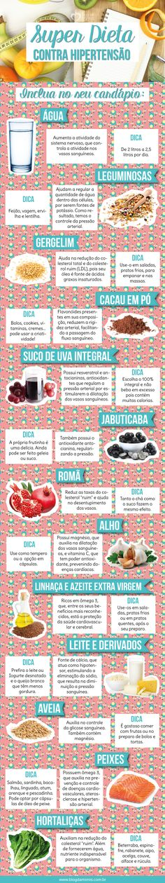 Super dieta contra hipertensão - blog da mimis - O que de fato é a pressão alta e como podemos nos preveni-la? Get Healthy, Healthy Tips, Super Dieta, Health And Wellness, Health Fitness, Yoga Detox, Menu Dieta, Light Diet, Healthy Lifestyle Tips