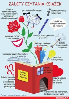 There are many benefits of reading books. Reading exercises your brain, provides knowledge and information. See this colorful, inspiring infographic! I Love Books, Good Books, Books To Read, Reading Books, Reading Quotes Kids, Reading Meme, Reading Posters, Children Reading, Reading Library