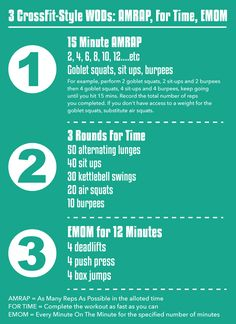 3 CrossFit Style Conditioning Workouts #crossfitworkouts #amrapworkouts #workouts