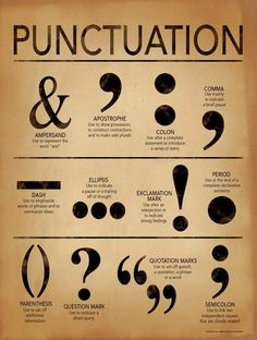 Punctuation Grammar and Writing Poster For Home, Office or Classroom. Fine Art Paper, Laminated, or Framed Punctuation Grammar and Writing Poster For Home, Office or Classroom.Art Print: Punctuation - Gramm ar and Writing Poster by Jeanne Stevenson : Grammar Posters, Writing Posters, Book Writing Tips, Writing Words, Grammar Rules, Punctuation Posters, Writing Help, Punctuation Activities, Grammar Tips