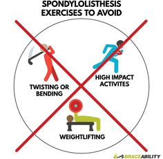 Exercises to Avoid if you have Spondylolisthesis