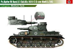 Pz.Kpfw IV Ausf.C