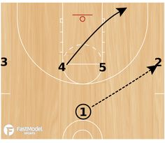 Basketball Plays, Basketball Coach, Sports, Hs Sports, Sport