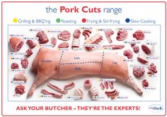(PG) butchering cuts of a hog | Hello there! If you are new here, you might want to subscribe to the ...