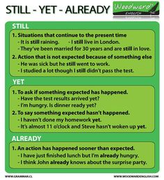 STILL YET ALREADY #grammar #ELT