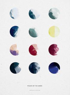 Plakat Moon Phases