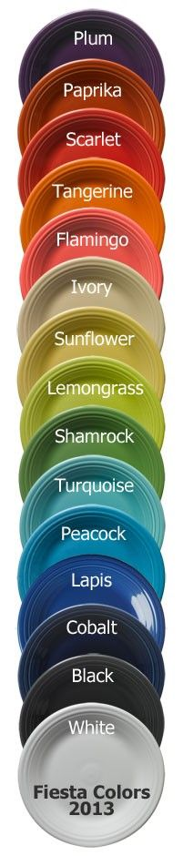 Fiesta Color Chart for 2013. Shop Fiestaware dishes and accessories at http://www.DinnerwareUSA.com A Fiesta dinnerware store.