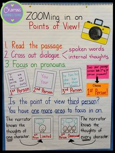 Point of View Activity and Anchor Chart- Are you looking for classroom ideas that will help you teach students how to identify which point of view was used by an author? Check out this FREE activity that includes a role play and writing from each point of view: first person, third person limited, and third person omniscient.