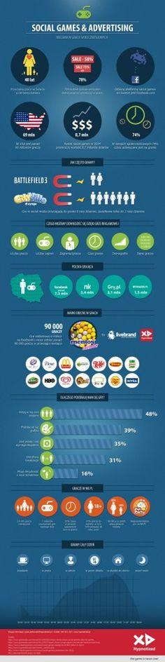 social games a reklama infografika