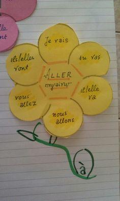 Aller/ FLE /le cahier interactif de mme Marie