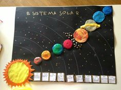 Risultati immagini per motivacion proyecto sistema solar infantil Solar System Projects For Kids, Solar System Crafts, Solar System Planets, Space Projects, Space Crafts, Science Projects, School Projects, Space Activities, Montessori Activities