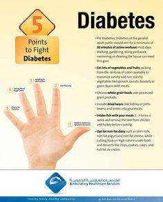 diabetes - Bing Images
