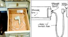 How to install an electrical plug in a vanity drawer for hair dryer and curling iron.