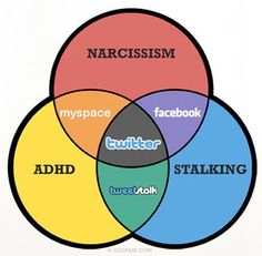 Social Media Venn Diagram T-Shirt (overlaps of Narcissism, ADHD, and Stalking)