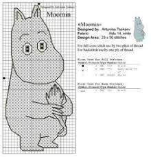 Bilderesultat for moomin knitting pattern Moomin, Cross Stitch Patterns, Knitting Patterns, Crochet Patterns, Knitting Charts, Knitting Stitches, Knitting For Kids, Baby Knitting, Cross Stitching