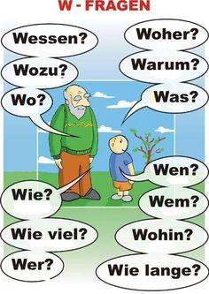 Preguntas en #Alemán
