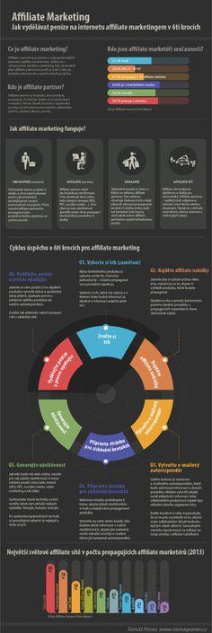Infografika: Jak vydělávat peníze na internetu affiliate marketingem v 6ti krocích