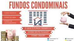 FUNDOS CONDOMINAIS
