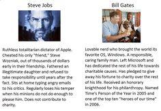 Steve Jobs and Bill Gates funny