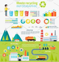 Waste Recycling Infographic Concept Graphics Waste recycling infographic concept. Sorting process different types of waste vector illustration. E by robuart