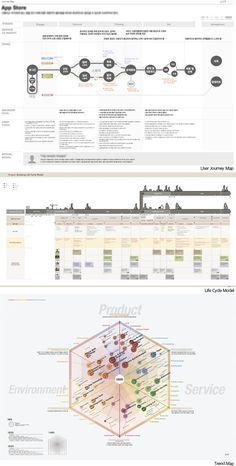 customer journey map pxd UX Lab. :: 디자인 기획자를 위한 인포그래픽(Info-graphics) 1