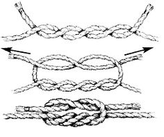 Image result for SAILING-KNOTS Sailing Knots, Reef Knot, Hair Accessories, Handmade, Image, Jewelry, Hand Made, Jewlery, Bijoux