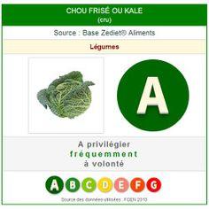 « Manger mieux à l'aide d'un étiquetage nutritionnel plus simple pour tous les aliments »