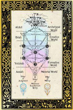 The Tree of the Arcana