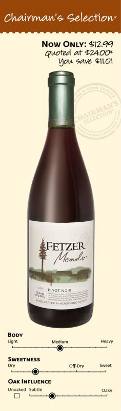 "Fetzer Mendo Grand Reserve Pinot Noir 2011: ""The garnet color belies the depth of this wine. But strawberry and cherry aromas entice you to look deeper. Round, soft tannins provide the framework for the rich candied cherry fruit. Drink now or before 2020. Food recommendations: duck, turkey (with cranberries and all the fixin') or ham."" *Winemaker's notes. $12.99."