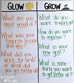 Glow and Grow Goal-Setting Grade Thoughts – Glow and Grow 3rd Grade Classroom, School Classroom, Classroom Decor, Year 3 Classroom Ideas, Classroom Charts, Classroom Signs, Classroom Setting, Future Classroom, School Fun