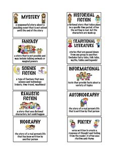 It would be very helpful for students if posters like these were posted either on the walls by the classroom library, or used in the library at each genre. Students would subtly learn what each genre consists of if they see these images everyday, and could eventually figure out what genre they enjoy reading most.:
