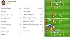 Pumas lo gana y Quintana marcó su primer gol en #LigaMX con Pumas.