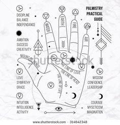 Geometric Tattoo – Vector illustration of open hand with sun tattoo alchemy symbol eye triangle…. - awesome Geometric Tattoo – Vector illustration of open hand with sun tattoo alchemy symbol eye - Simbolos Tattoo, Sun Tattoos, Symbol Tattoos, Body Art Tattoos, Tattoo Symbols, Shape Tattoo, Tattoo Hand, Geometric Tattoo Vector, Geometric Symbols