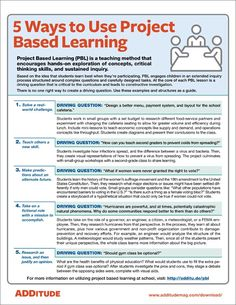 Project based learning (PBL) satisfies students' need to touch, experience, and interact with their lessons. Use these five project based learning ideas and structures to start your classroom on the path to experiential learning. Problem Based Learning, Inquiry Based Learning, Learning Theory, Experiential Learning, Project Based Learning, Student Learning, Ways Of Learning, Blended Learning, Teaching Methods