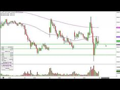 Aapl Quote Apple Inc  Aapl Stock Chart Technical Analysis For 061215  Forex .