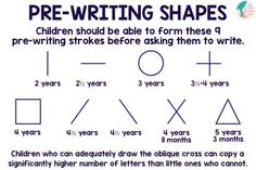 Pre-Writing Skills: Essential for Early Learners - Liz& Early Learning Spot - Fine Motor Skill Practice - Preschool Writing, Preschool Learning, Learning Activities, Learning Skills, Preschool Alphabet, Alphabet Crafts, Teaching Writing, Alphabet Letters, Sensory Activities
