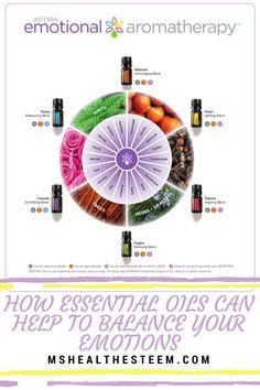 Buy doTERRA new emotional aromatherapy kit in Australia. Doterra Emotional Aromatherapy, Aromatherapy Recipes, Aromatherapy Oils, Homemade Essential Oils, Essential Oil Uses, What Are Essential Oils, Best Oils, Doterra Essential Oils, Doterra Blends