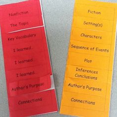 Comprehension- Foldables