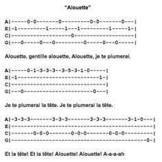 Alouette Ukulele Fingerpicking Pattern