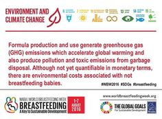 World Breastfeeding Week 2016. Theme 3: Environment and Climate Change. #WBW2016 #SDGs #breastfeeding #nutritioncareofrochester #fact2
