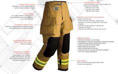 Morning Pride TheFireStore Spec Structural Firefighting Bunker Gear, NFPA - TheFireStore