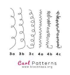 Do you have: 4a, 4b or 4c hair type? This quick quiz will tell you