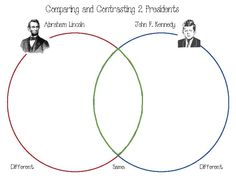 Classroom Freebies: Lincoln Comparison and Contrast Activities