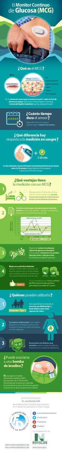 """Infografía """"El monitor continuo de glucosa (MCG)"""" / Diabetes"""