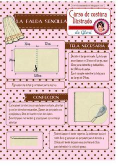 Amena, Map, Shape, Take Action, Skirts, Dressmaking, Blue Prints, Manualidades, Location Map