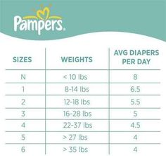 Number Of Diapers Per Month Chart  Baby Time