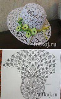 Crochet Beret Pattern, Bonnet Crochet, Crochet Cap, Crochet Motif, Crochet Flowers, Crochet Stitches, Crochet Patterns, Hat Patterns, Crochet Ideas