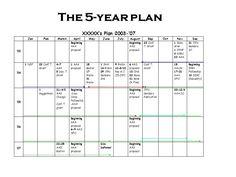 Free Property Analysis Worksheet